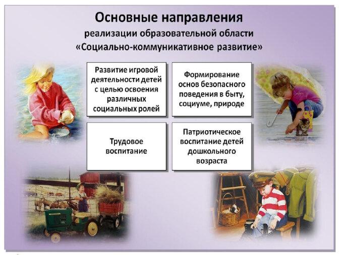 Социально-коммуникативное развитие дошкольников Диагностика и освоение навыков