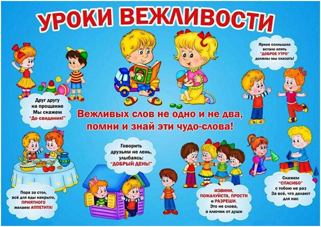 Речевой этикет и правила поведения детей