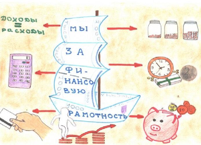 Формируем финансовую грамотность у детей разного возраста